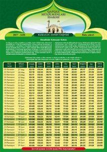 Как правильно поститься в священный месяц Рамадан?