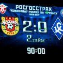 Тульский «Арсенал»— на 8-м месте по популярности матчей среди пользователей «Яндекса»